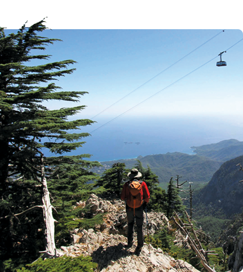 Olympos Teleferik Tracking
